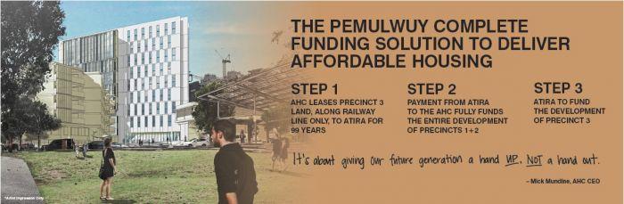 AHCfunding