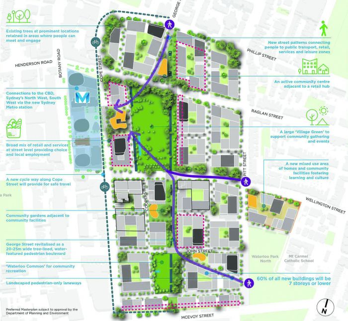 While 60% of the buildings are under seven storeys, six buildings are between 32 and 40 storeys tall and nine between 20 and 32. The amount of open space is only half that for similar developments in Green Square. Map from LAHC brochure